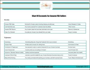 chart of accounts for amazon fba sellers