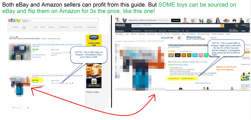 Example of toy selling for 3x as much on Amazon than it is on Ebay!