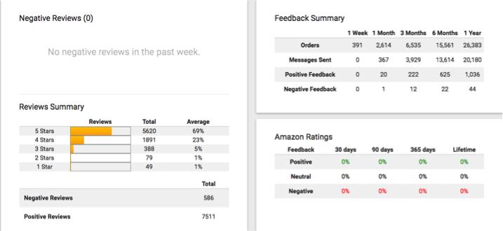 feedback-summary