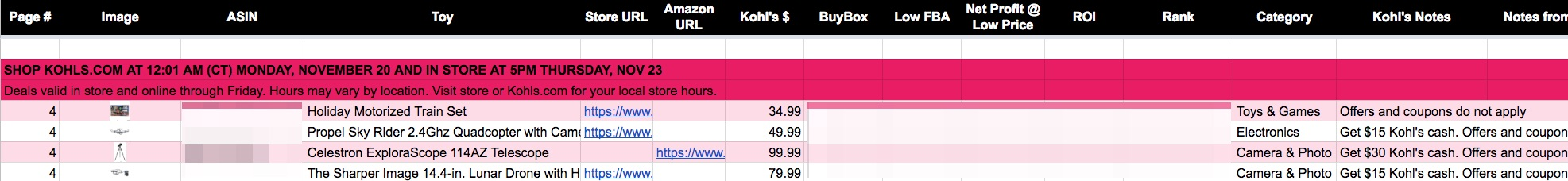 Kohls Ad Example In Spreadsheet Format For Amazon FBA Sellers