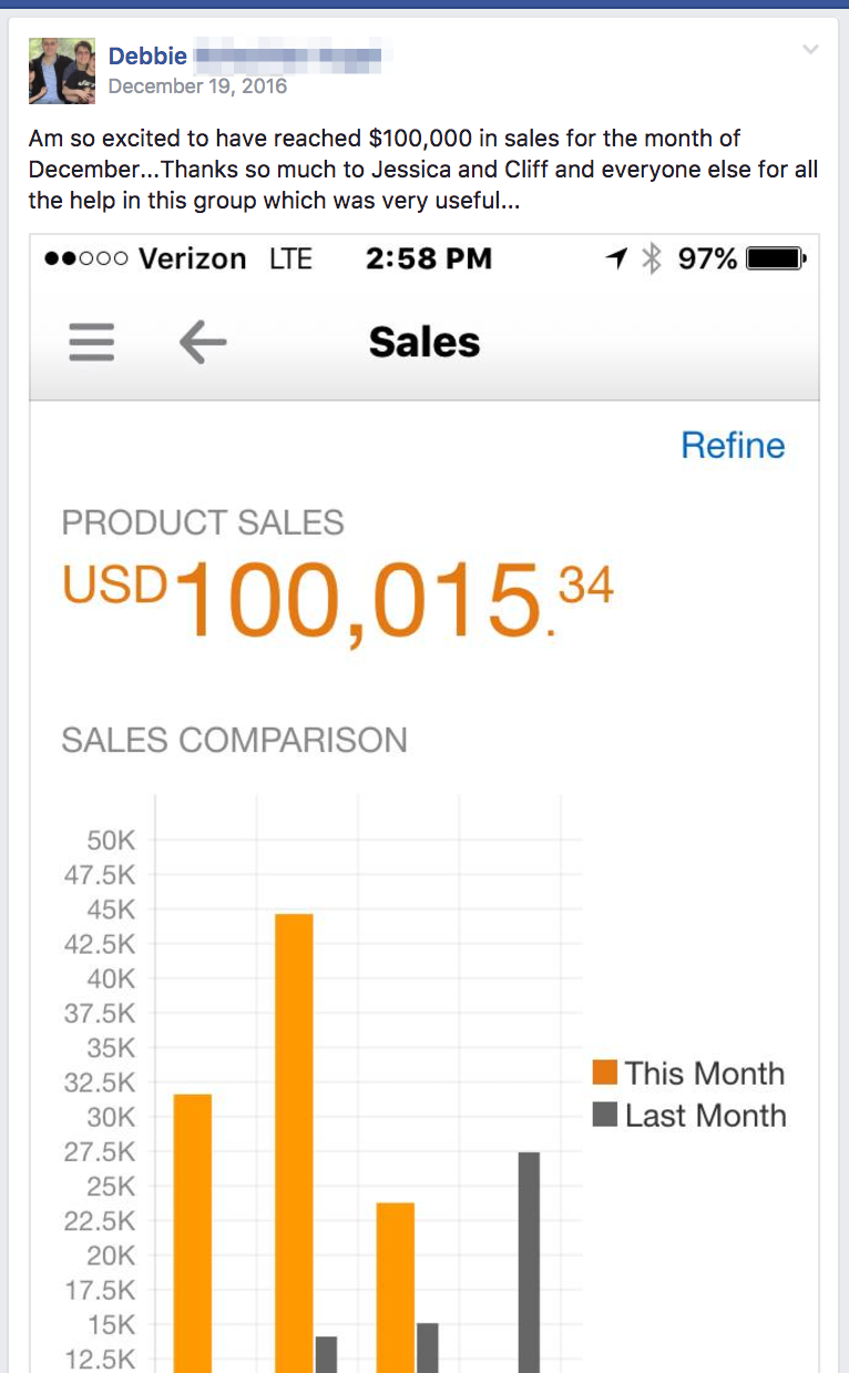 Q4 Success Story.  Selling over $100,000 in December