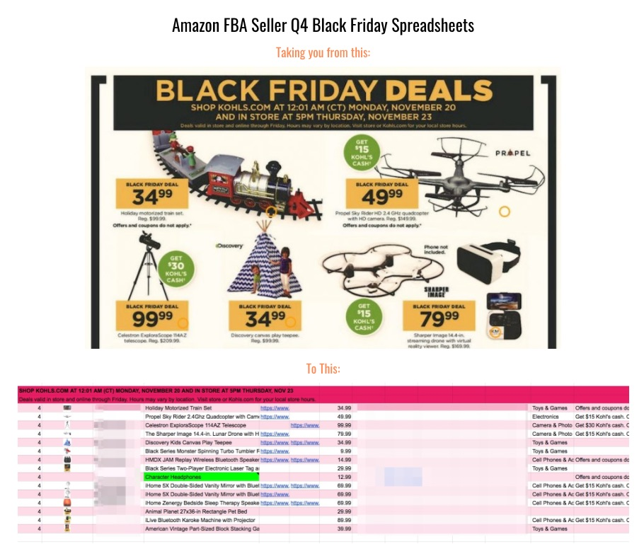 The Selling Family Black Friday Ad Spreadsheets Make Sourcing Black Friday Much Easier