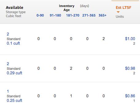 Amazon display of LTSF fees