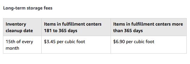Amazon long term storage fees