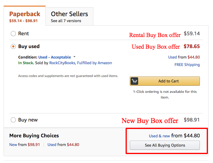 Three buy boxes displaying on a book detail page